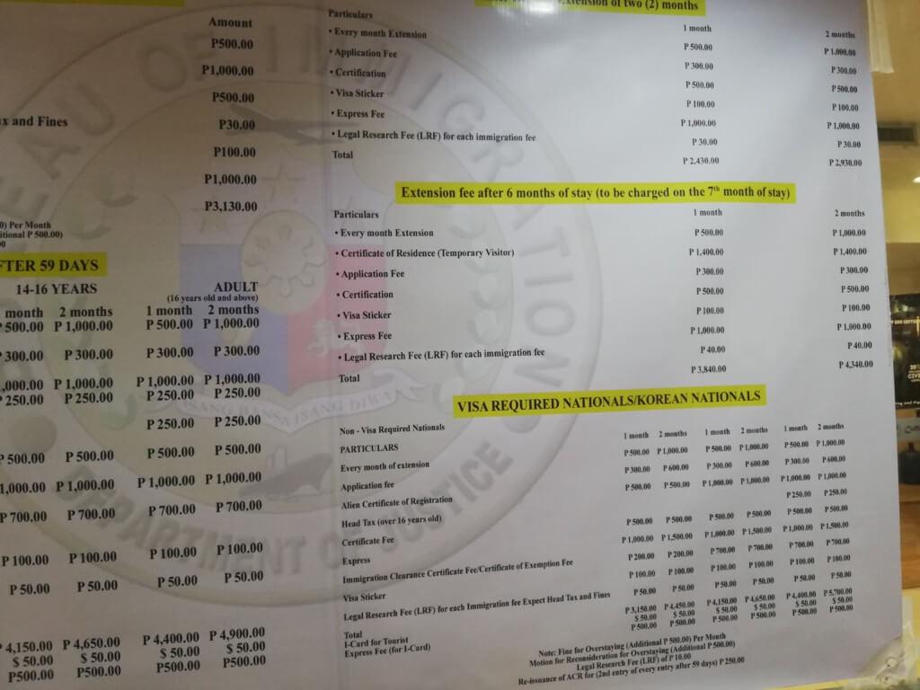 フィリピンの観光ビザの延長料金