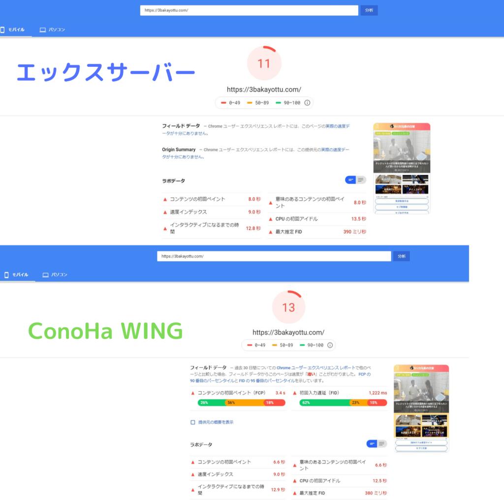 エックスサーバーからConoHa WING(コノハウィング)にWordPressを移行・引越した結果は?